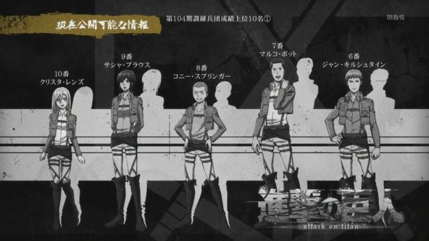 Shingeki no Kyojin 4 Ranks 10 to 6