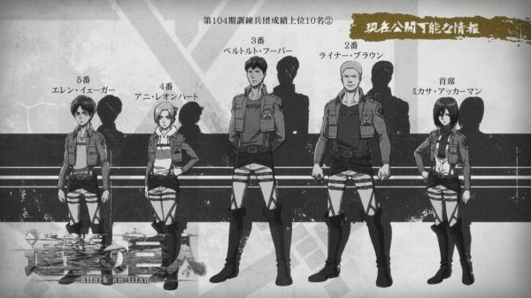 Shingeki no Kyojin 4 Ranks 5 to 1